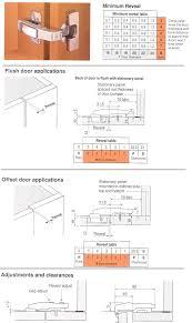cabinet blum hinge installation b clip top blind corner