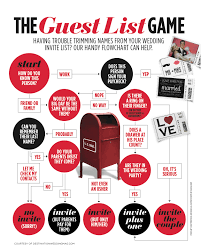 Wedding Guest List Flow Chart How To Choose Your Guest List An Inforgraphic Flow Chart
