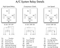 1997 bmw e36 fuse box diagram schematic diagrams 1997 bmw 540i fuse box diagram bmw e36 fuse box relay layout basic guide wiring diagram \\u2022 bmw 325i fuse box location 1997 bmw e36 fuse box diagram