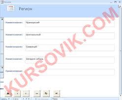 База данных Почта Курсовая работа на ms access Аксес  дипломная работа по програмированию