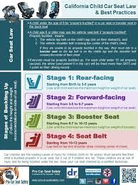 car seat growth chart boroyo