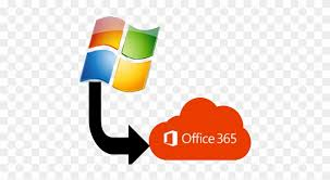 Office 365 Live Benefits Of Migrating Windows Live Mail To Office Microsoft Office