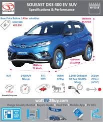 soueast dx3 400 ev specs brand soueast model soueast dx3 400 ev model year 2018