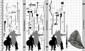 13 Weapon Size Chart U Classification Size Chart 5e Www