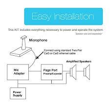 pa horn speaker wiring diagram wiring diagrams schematics 70 Volt Speaker Systems Troubleshooting at 70 Volt Speaker System Wiring Diagram