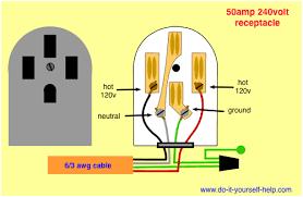 wiring 30 amp rv outlet best sample 50 amp rv plug wiring diagram 30 Amp Rv Plug Wiring Diagram wire diagrams easy simple detail electric 50 amp rv plug wiring diagram easy best sample 50 wiring diagram for 30 amp rv plug