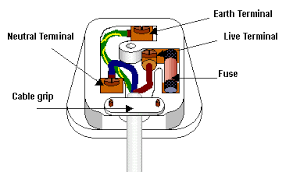 gcse science safety in mains circuits wikibooks open books for plug diagram png