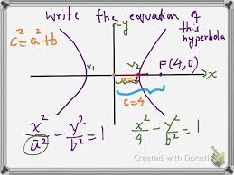 write the equation of the hyperbola given its graph ex1