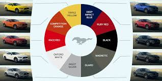 2012 Mustang Color Chart 2015 Color Chart Pick Your Color The Mustang Source
