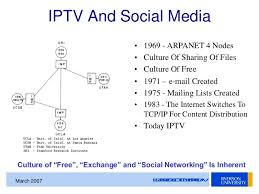 smpte toronto presentation iptv and social media on the tv industry