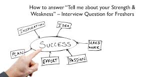 what is your weakness interview question to answer tell me about your strength weakness interview