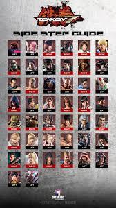 Sidestep Chart Season 2 Sidestep Guide Tekken