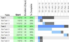 Microsoft Excel Gantt Chart Template Iamfree Club