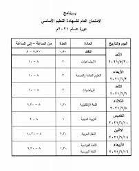 نتائج التاسع 2021 سوريا نتائج شهادة التعليم الأساسي الإعدادية الشرعية برقم  الإكتتاب والإسم moed.gov.sy - إيجي سكوب