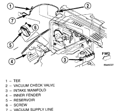 i have a 2000 jeep wrangler tj ive notice a hose coming out unplug the vacuum supply line connector from the vacuum reservoir