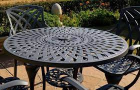 how to re weathered metal garden