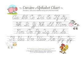 Lowercase Cursive Alphabet Worksheet Upper And Lowercase Cursive Letters Printable Uppercase And