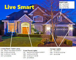 House to home lighting Lighting Fixtures By Taking Local Measurements Via Light Sentrys Natural Light Sensor The System Can Provide Accurate And Current Analysis Of Ambient Lighting To Provide Udemy Smart Home Startup Light Sentry Uses Sensors To Automate Lighting