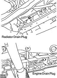 Fig location of the radiator