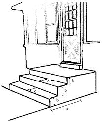 stair and porch dimension guide