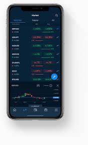 Dubli Stock Chart Forex Trading Cfd Trading Online Trading Avatrade