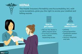 Hipaa Request Form How To Get Copies Of Your Medical Records