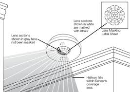 vacancy sensor wiring diagram wiring diagram and schematic design 1968 corvette wiring diagram motion detectors occupancy sensors electrical 101