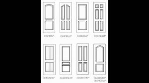 Decorating door types pics : Exterior Door Types - YouTube