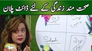 Diet Plan For Healthy Food Life Style Neo Pakistan With Nabiha Ejaz