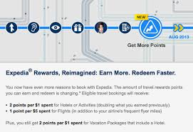 My Travel Fund Expedia Rewards Makes A Surprise