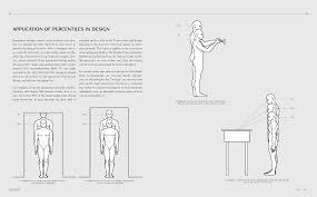 Ergonomics In Product Design Ergonomics In Product Design Sendpoints Cn