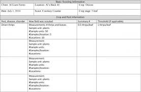 Create A Coversheet For Clear Communication Of Crop Pest Scouting ...