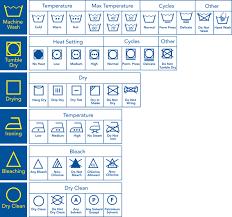 How To Do Laundry Chart Laundry Archives Euronics Lifestyle