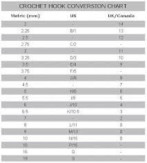 Crochet Hook Conversion Chart Comparison Of Crochet Hook Sizes