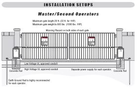 liftmaster elite csw200 gate operator click to enlarge