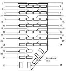 ford explorer (1995 2001) fuse box diagram (usa version 2001 ford explorer sport trac fuse box diagram ford explorer fuse box diagram instrument panel (usa version)