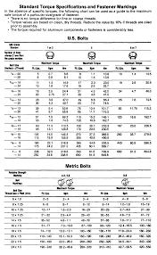 Keensert Drill Chart Www Bedowntowndaytona Com