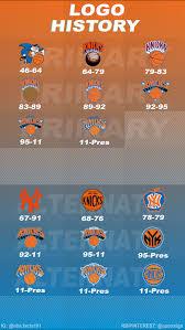 We have 3 free new york knicks vector logos, logo templates and icons. New York Knicks Logo History New York Knicks Logo Knicks New York Knicks