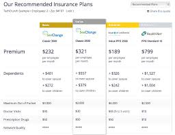 Health Insurance Quote Cool Health Insurance Quotes Fascinating Health Insurance Find Affordable