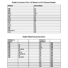 Classical Charts 3d Master To Vita Classical Shade Conversion Charts