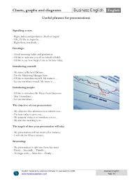 English_charts_graphs_and_diagrams_2008