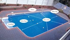pool safety program Inground Pool Diagram Inground Pool Diagram #52 inground pool diagram