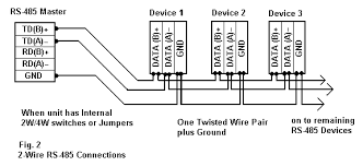 rs 485 connections faq 2 wire rs485 rs232 b b electronics figure 2 2 wire rs 485 connections