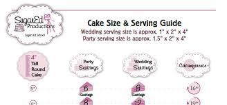 Cake Chart Party Servings Sharon Zambito Author At Sugared Productions Blog
