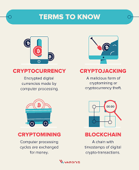 Bitcoin mining explained for beginners. What Is Cryptojacking Prevention And Detection Tips Varonis