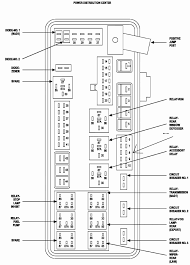 diagram likewise dodge ram 1500 dash removal on 2003 dodge ram 2500 fuse box location for 2005 ram 2500 wiring diagram basic diagram likewise dodge ram 1500 dash removal on 2003 dodge ram 2500