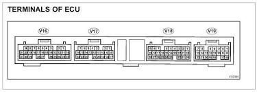 Toyota 4runner Wiring Diagram Ecu Toyota Trailer Wiring Diagram
