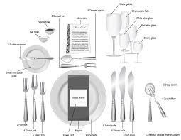 formal setting of a table. taken from: http://tranquilspaces.files.wordpress.com/2010/11/place-setting -chart-with-labels.jpg formal setting of a table