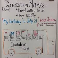 Quotation Marks Anchor Chart Copy Of L3 2c Quotation Marks Lessons Tes Teach