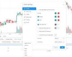 Change Settings Of Your Multiple Charts Layout In One Click